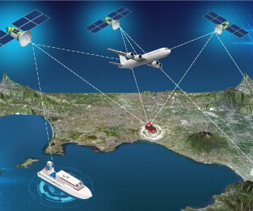 GNSS Jamming System